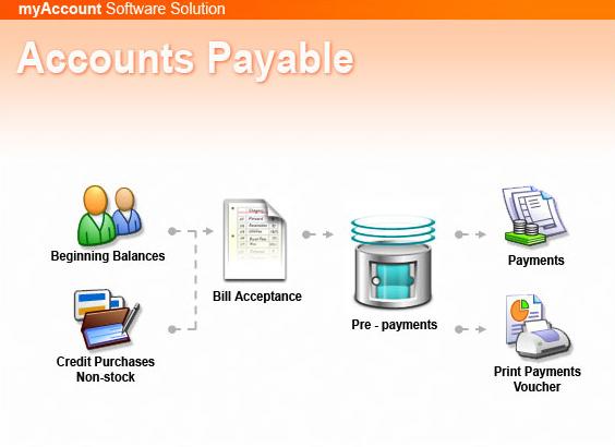ระบบ Accounts Payable