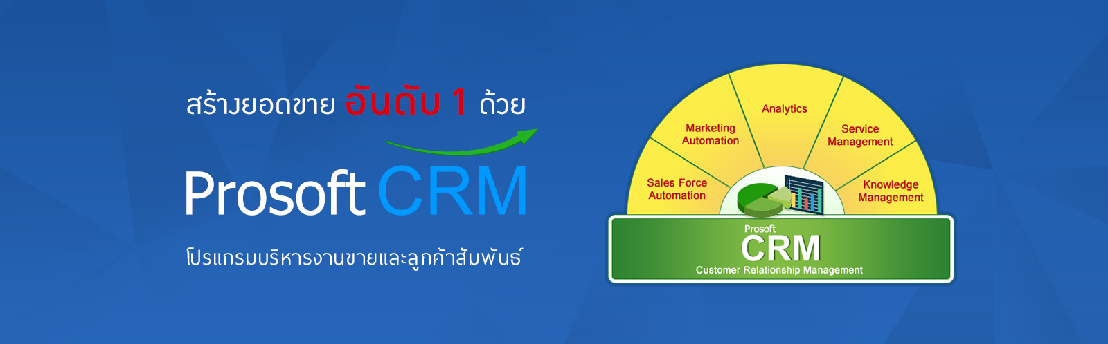 Prosoft CRM
